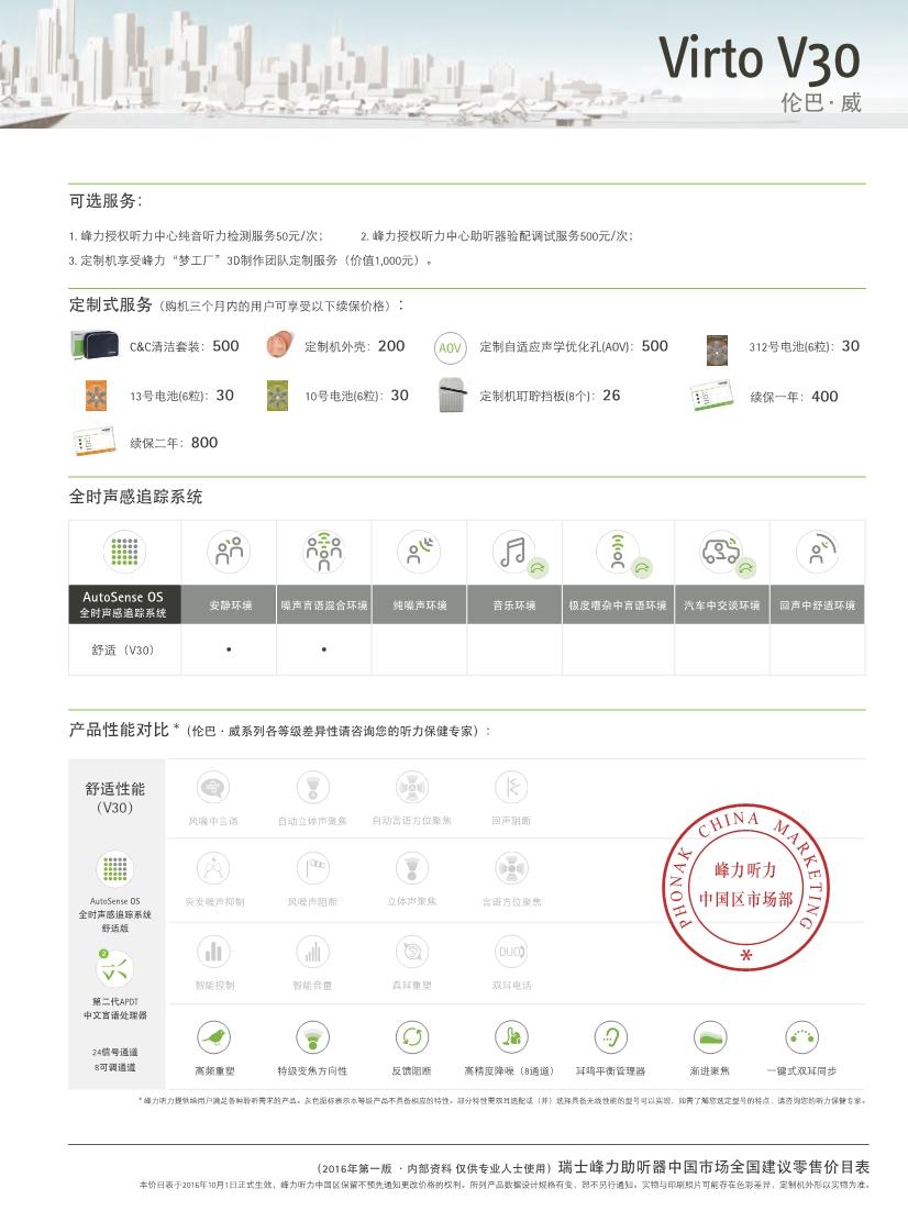 上海峰力伦巴·威助听器Virto V30效果折扣