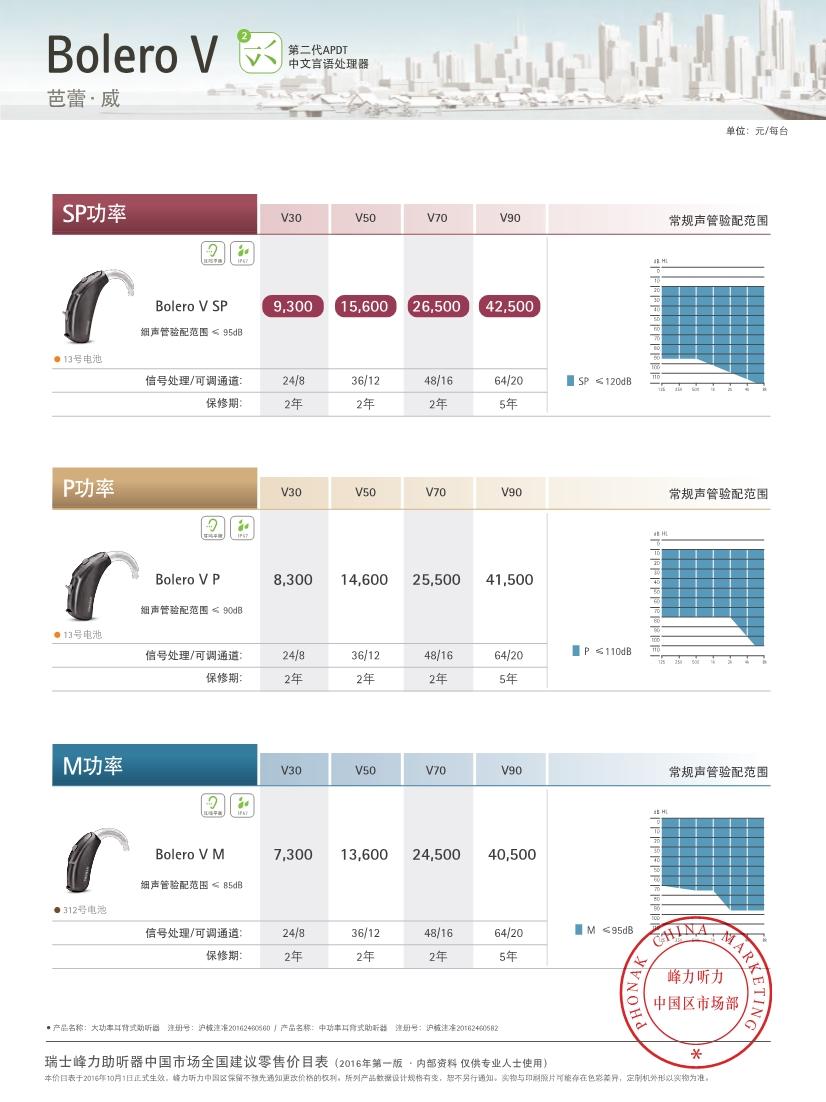 浦东峰力助听器芭蕾威Bolero V70 SP新秋上新有优惠