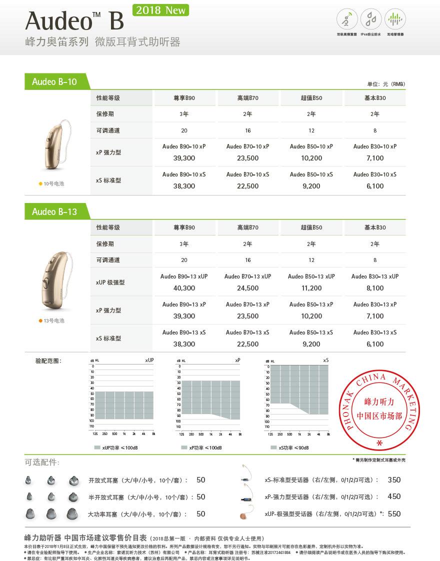 峰力奥笛系列微版耳背式助听器Audeo B-13型号价格,宁耳促销