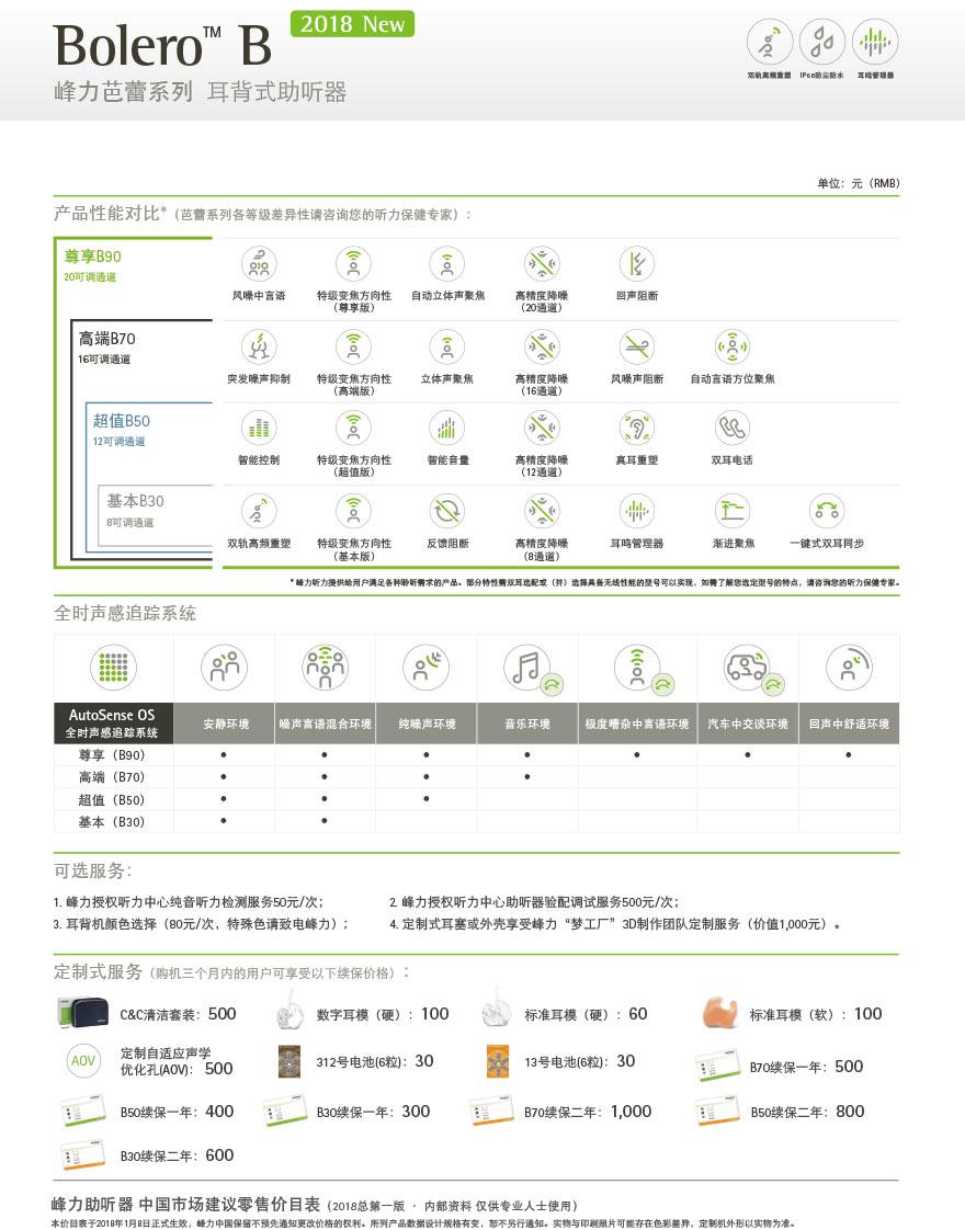 峰力新品芭蕾系列耳背式助听器Bolero B P大功率价格多少