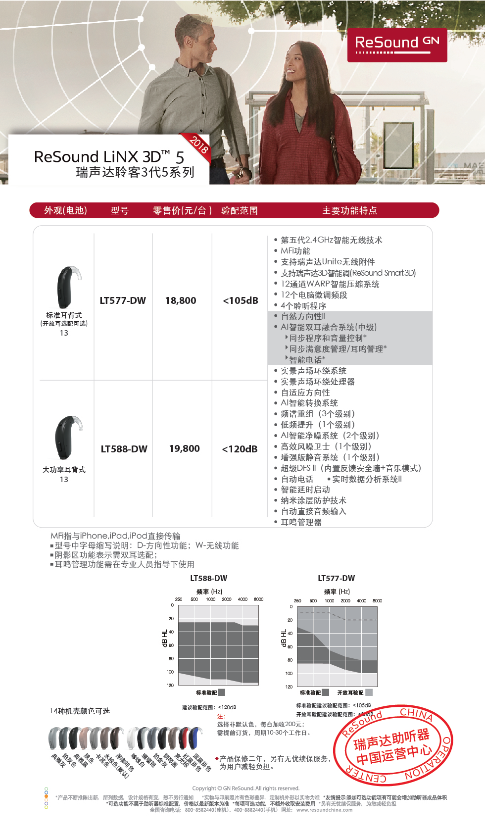 瑞声达聆客3代5系列助听器LiNX 3D多少钱/宁耳低价