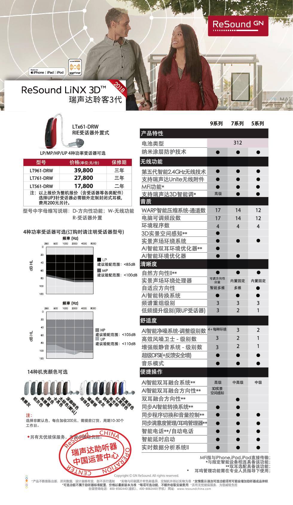 瑞声达聆客3代助听器LT961-DRW价格多少/宁耳促销