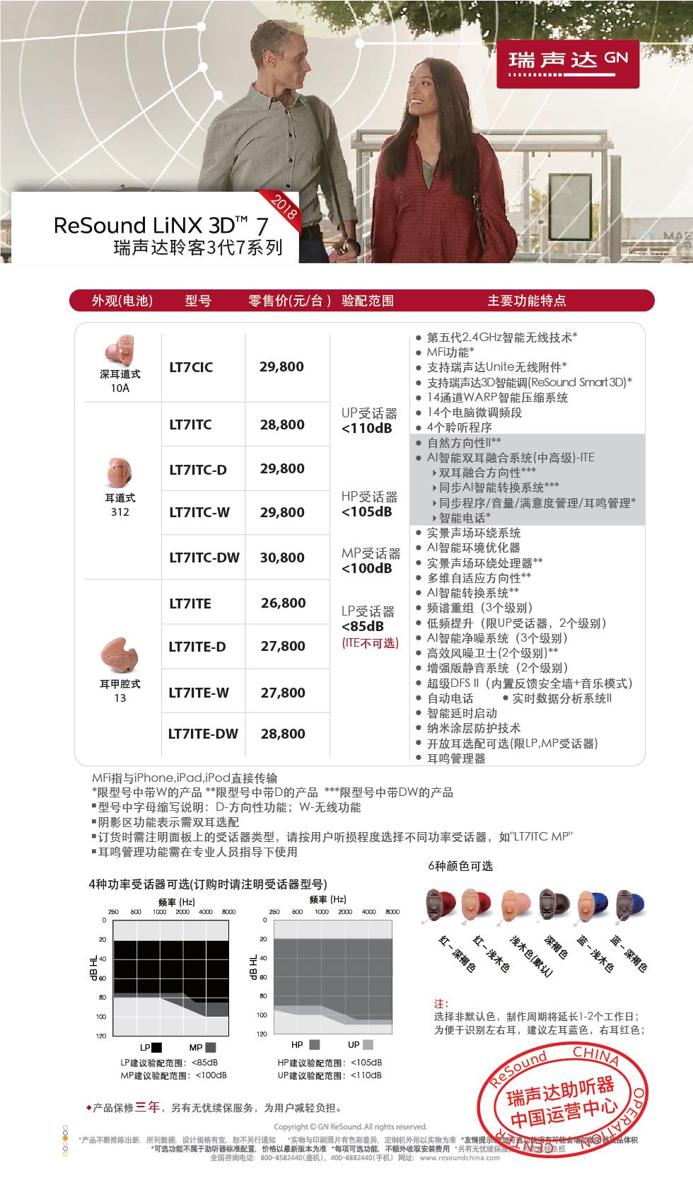 瑞声达聆客3代7系列助听器LiNX 3D价格/宁耳优惠